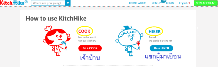 KitchHike เรียนทำอาหาร+เที่ยวบ้านคนญี่ปุ่น