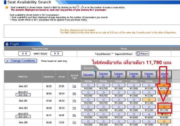 hisgo thailand