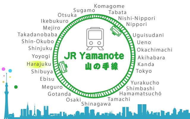 นั่งรถไฟที่ญี่ปุ่น