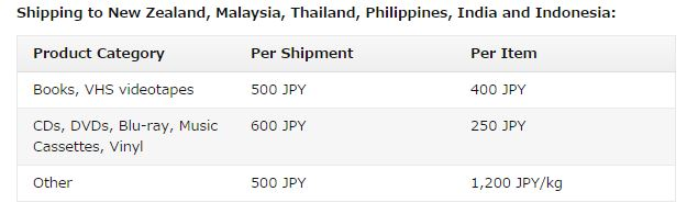 shipping rate.JPG